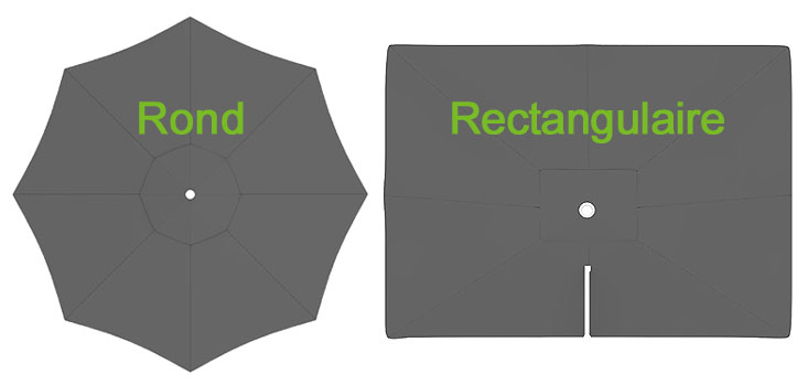 Parasol déporté rond ou rectangulaire ?