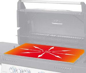 Surface de cuisson